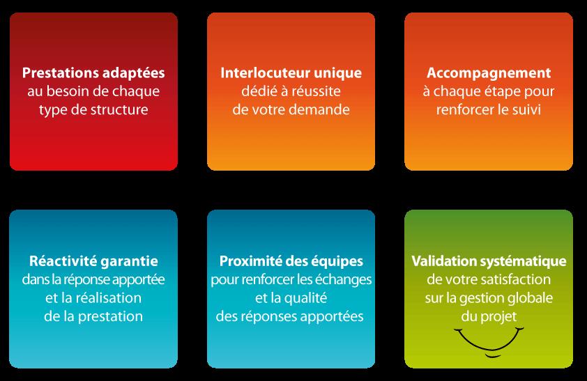 Charte qualité client de Kanopé-RH, cabinet de recrutement spécialiste des ERP
